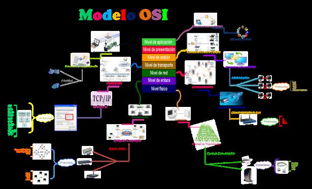Modelo OSI.jpeg